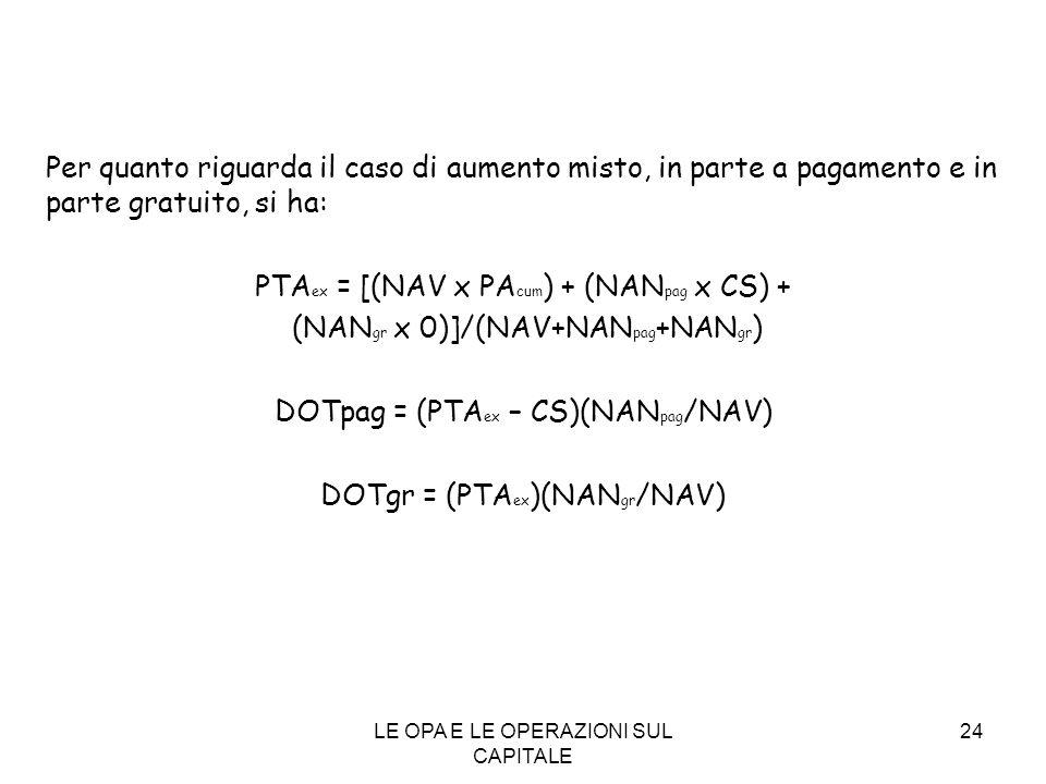 PTAex = [(NAV x PAcum) + (NANpag x CS) +